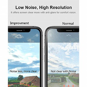 """Hoda Tempered Glass for iPhone 13 Pro Max 6.7"""" 5G ( 2.5D 0.33mm Full Coverage ) - Matte (Barcode: 4711103541753 )"""
