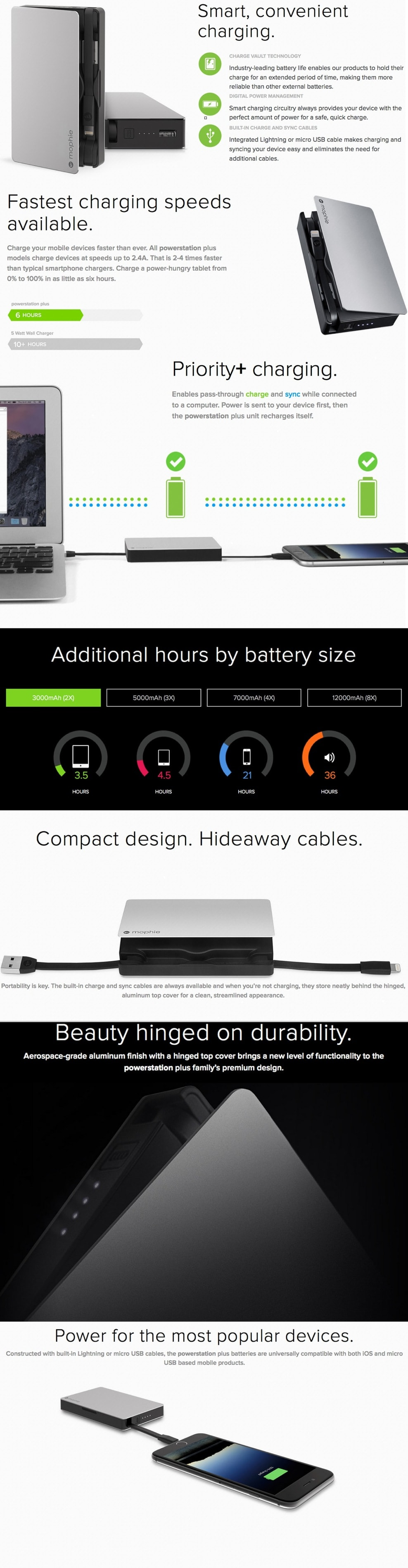 overview-mophie-powerstation-plus-2x-usb-cable-malaysia