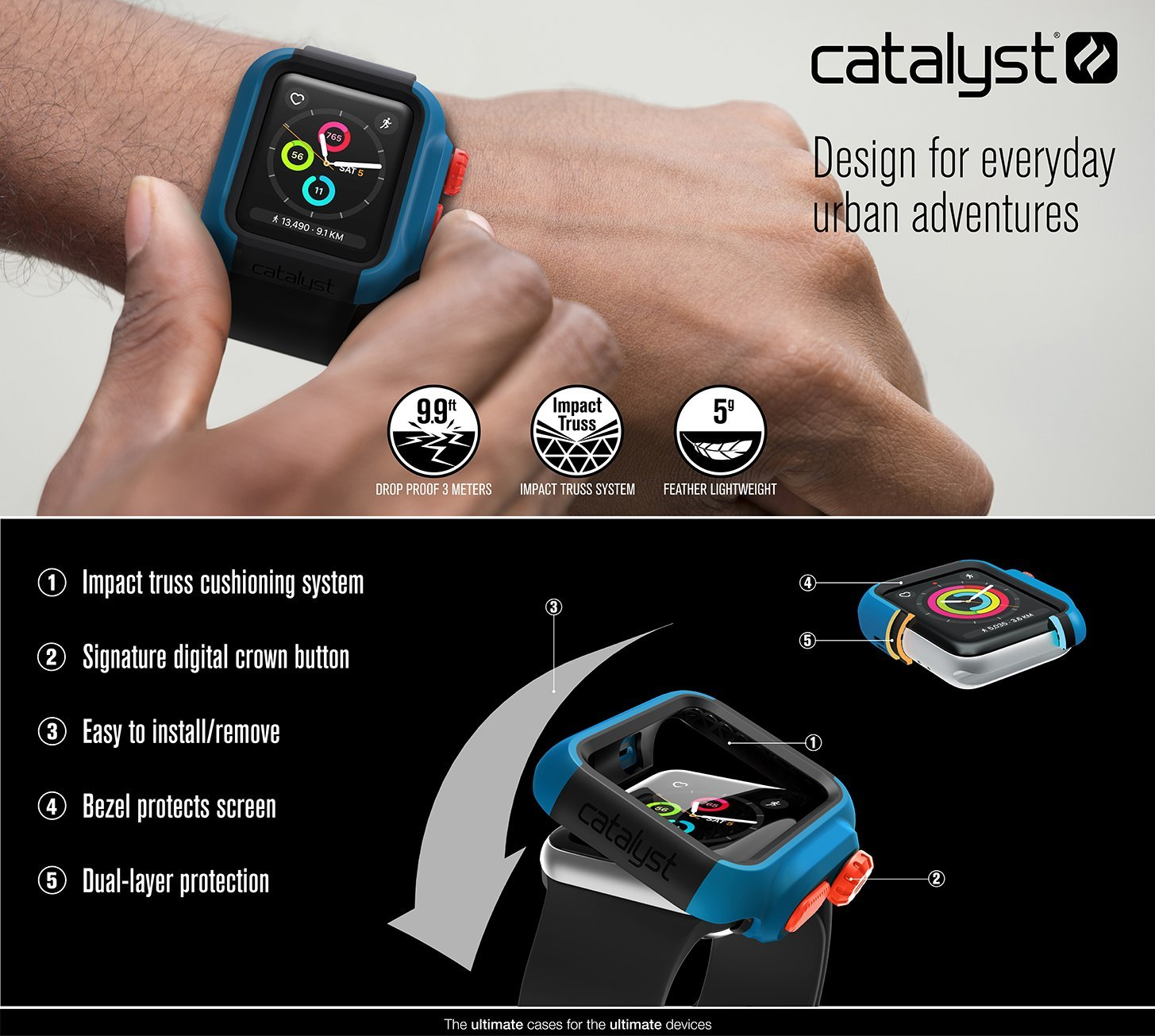 catalyst-impact-protection-for-apple-watch-42mm-series-3-2-blueridge-sunset-B079NC3W8T-banner-1