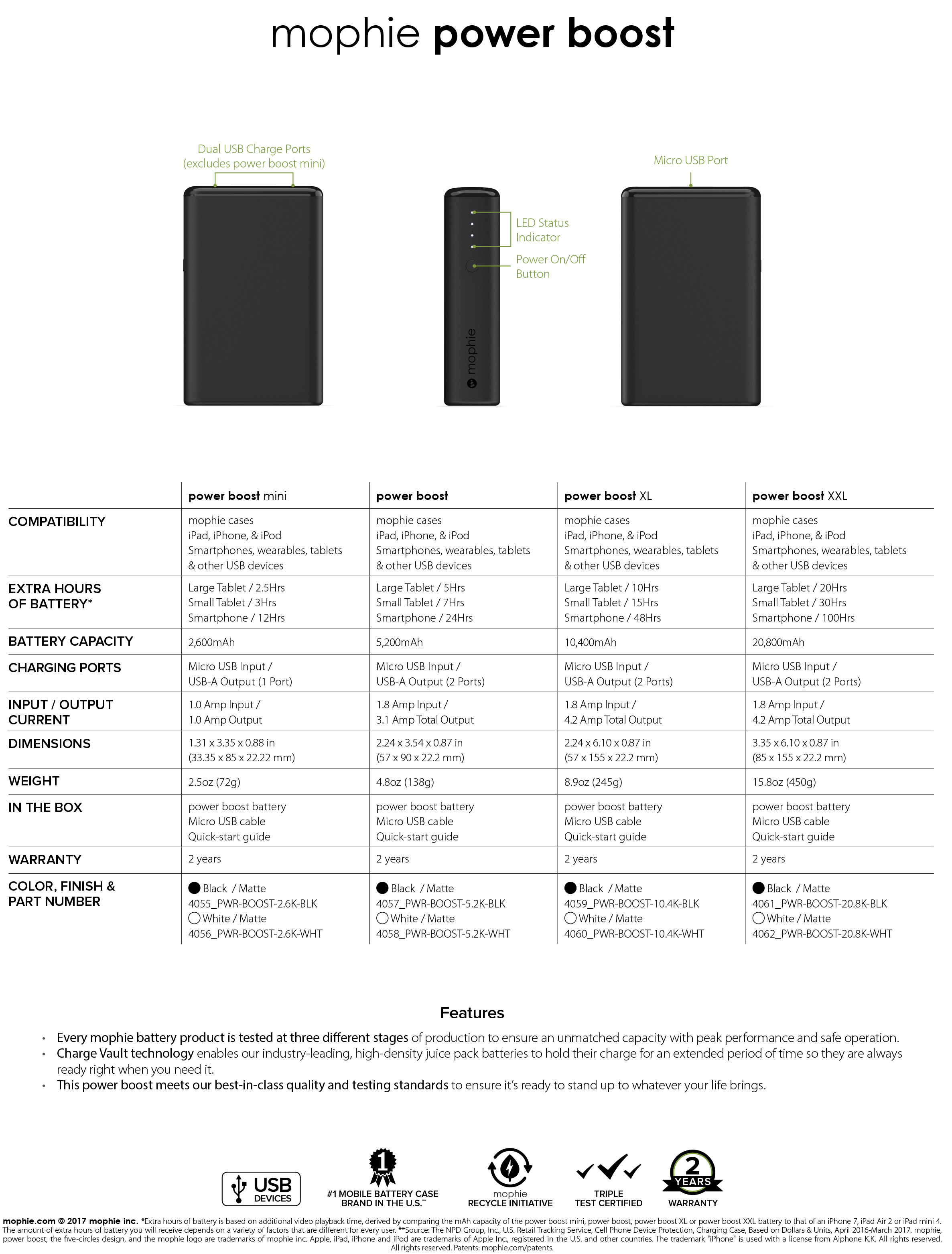 mophie-power-boost-5200mah-malaysia-authorized-retailer-forexengineer-store-overview-1